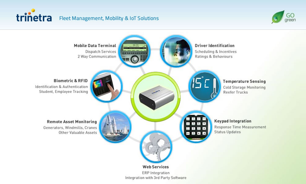 Trinetra announces Specialized Solutions Suite for GPS Vehicle Tracking & FMS