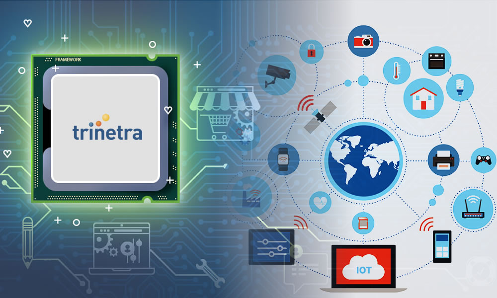 Trinetra is evolving into a IoT ready framework