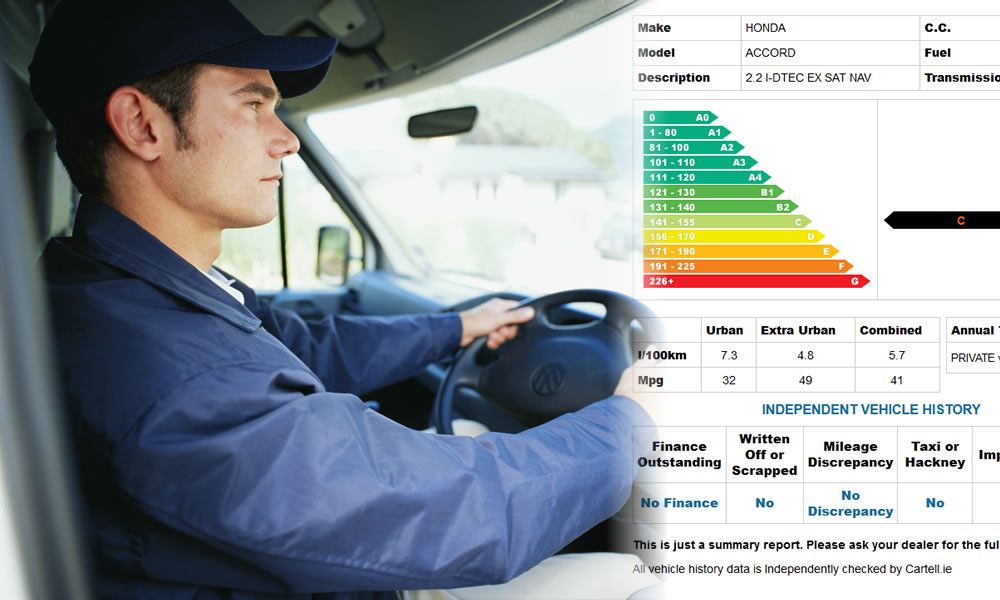 Trinetra offers Driver identification with behavior summary reports