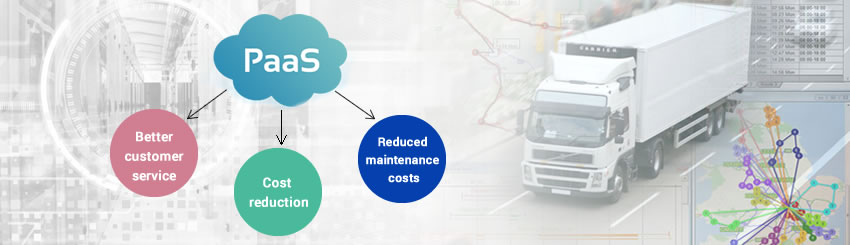 Vehicle Tracking System- Platform as a service