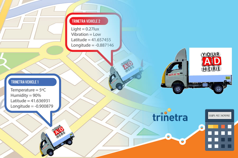 How Advertisement Vehicle Tracking improves ROI