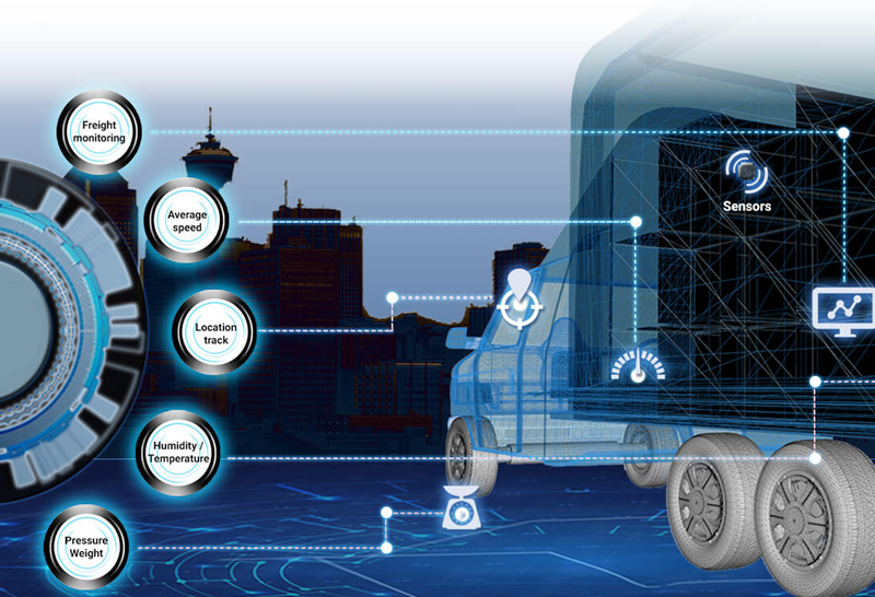 Fleet Management solutions for Machine Manufacturers