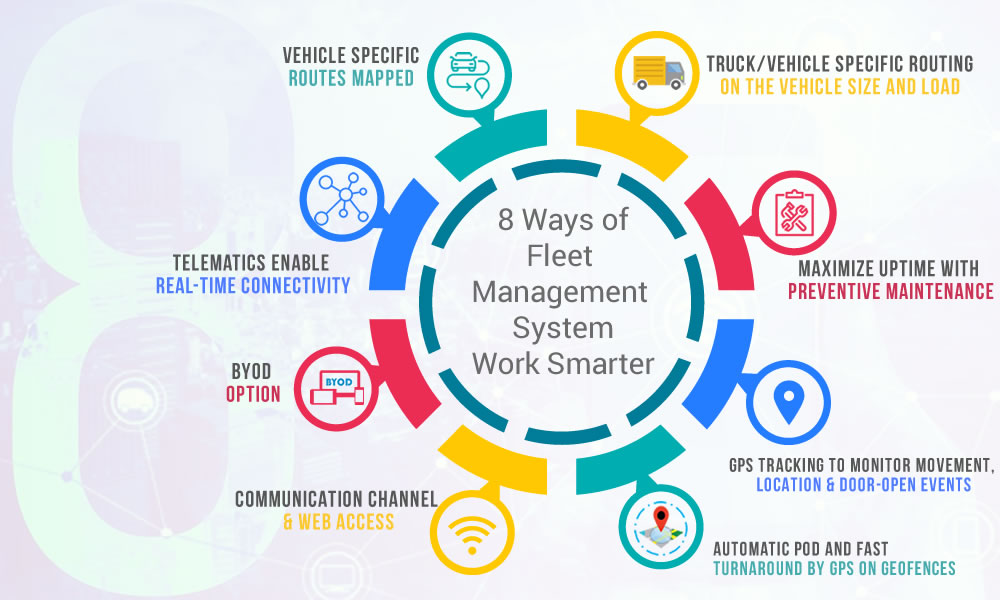 Eight ways that make the fleet management system work smarter for you.